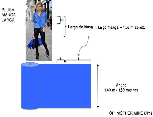 Aprender a coser: ¿Cuánta tela comprar para hacer ropa?   COSTURA ...