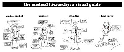 MEdIC Series The Case of the Overly Attentive Attending