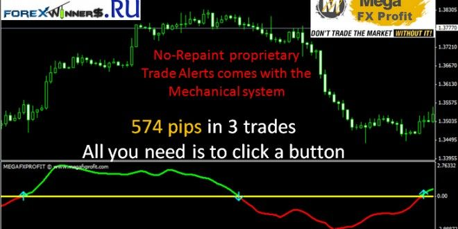 Indicators Forex Winners Free Download Page 4