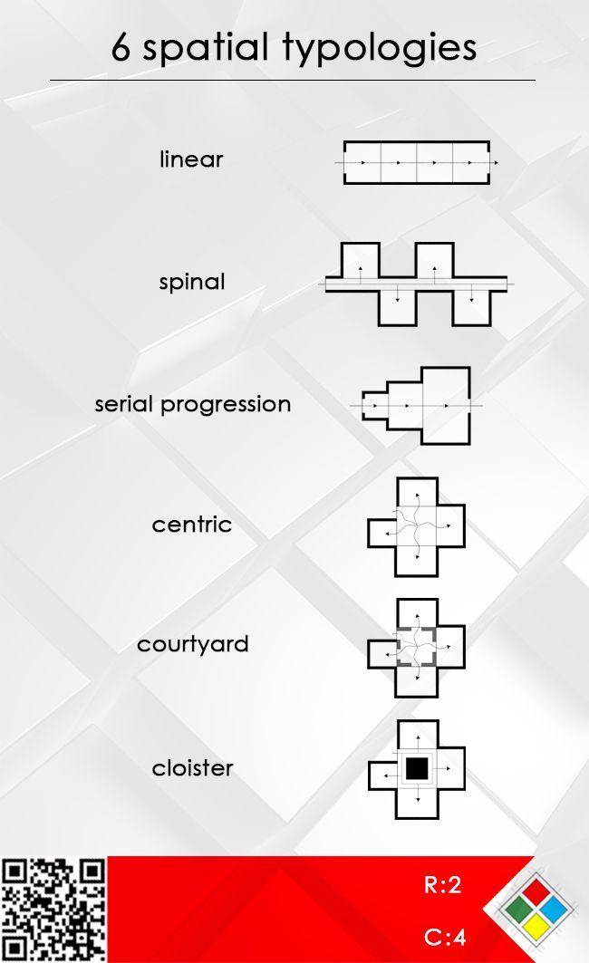 spatial typologies   Tumblr   Architecture concept    diagram