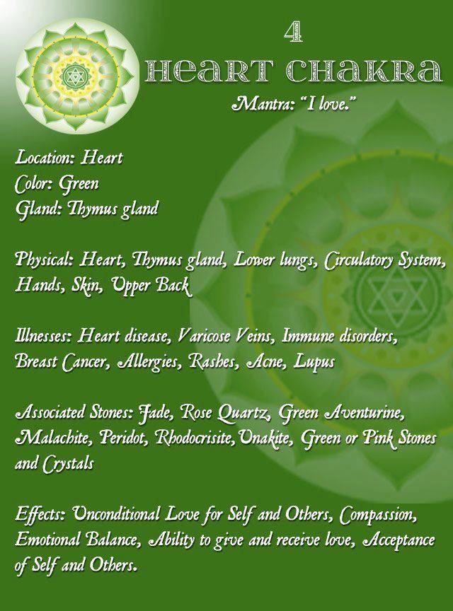 Cuarto Chakra: Anahata Mantra: Yo amo Color: Verde Ubicación ...