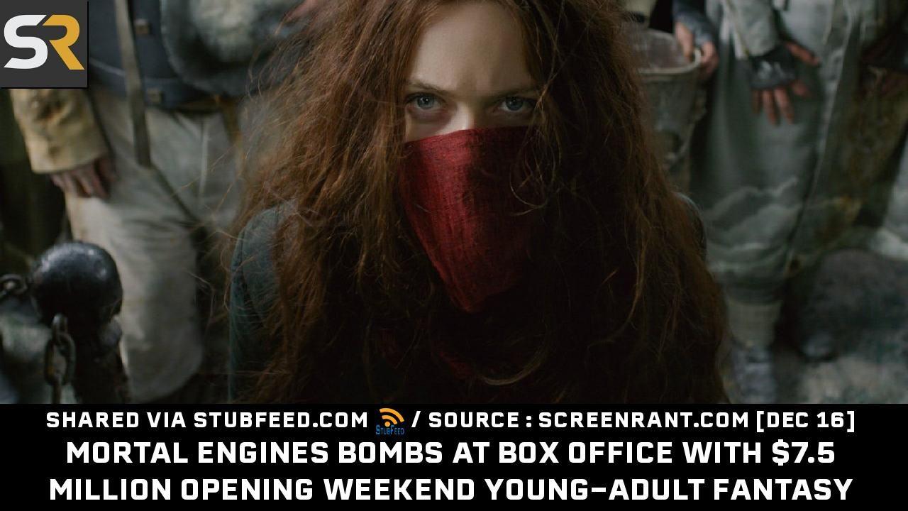 mortal engines box office