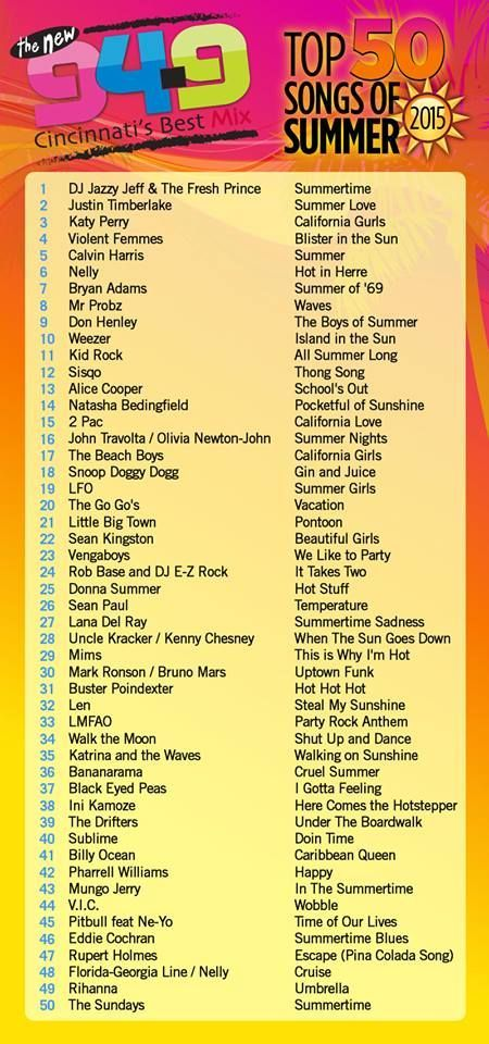 Backyard BBQ Of My Dreams With The New Top 50 Songs Summer