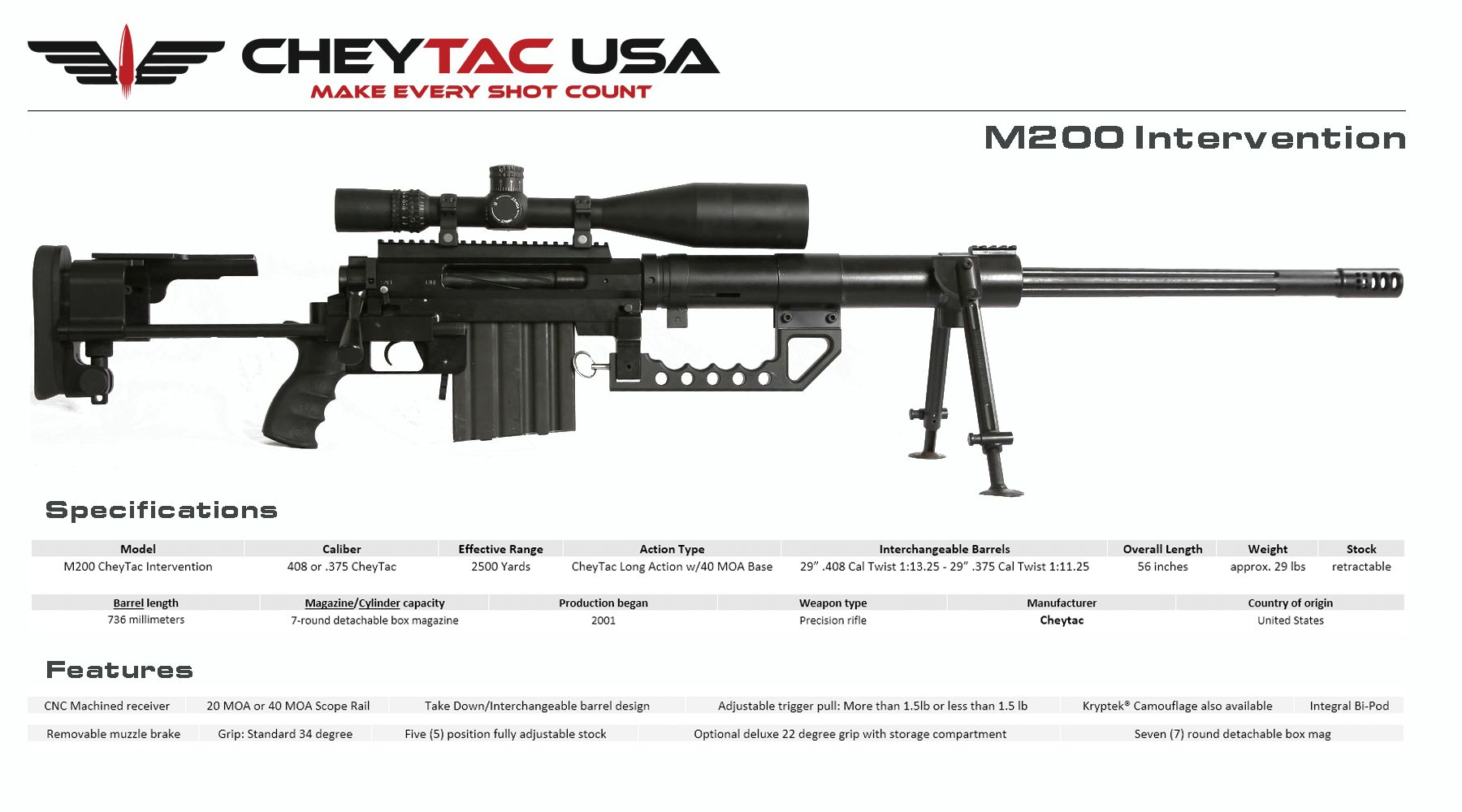 Pin by rae industries on Guns and magazine Speedloaders