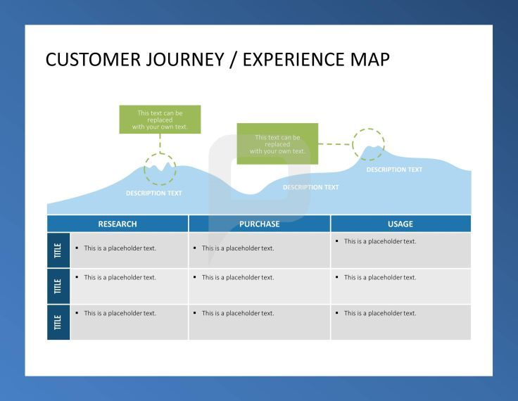 Customer Journey\/ Experience Map CUSTOMER CARE \/\/ POWERPOINT   Powerpoint  Resume  Powerpoint Resume