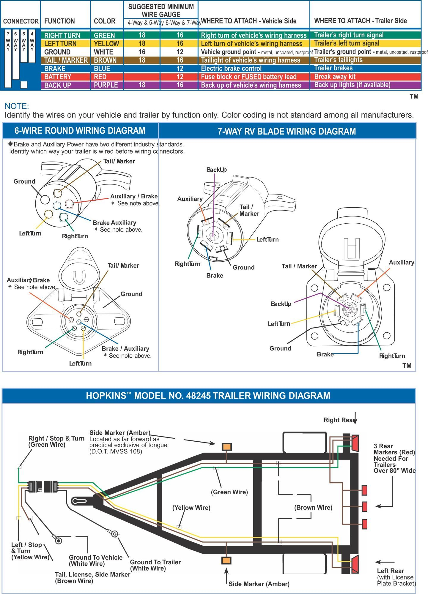 Unique Wiring Diagram for Doorbell Lighted Trailer