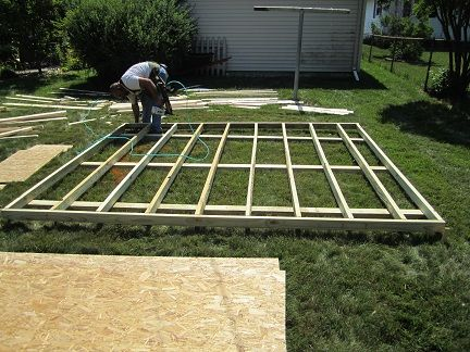 Shed Foundations Made Easy The Best Types Explained Simple Shed Shed Shed Foundation Ideas