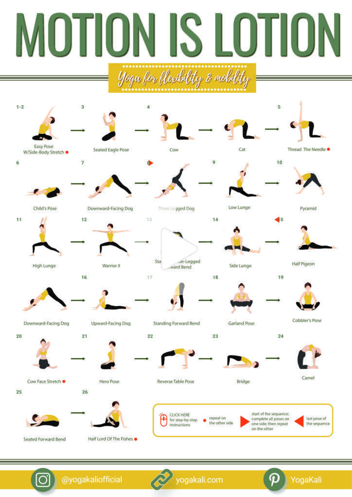 Pin on exercises Motion Is Lotion: Full-Body Yoga