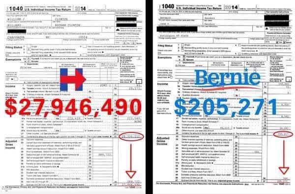 Hillary Clinton's tax returns vs Bernie Sanders #FeelTheBern #BernieSanders #VoteBernie #Bernie2k16 #polls #caucus #VoterInfo #BernieRally #Vote #WyomingForBernie #WyomingCaucus #WyomingPrimary #NewYorkPrimary #NewYorkCaucus #NewYorkForBernie #NewYork #VoterSuppression #NYForBernie #HillaryClinton