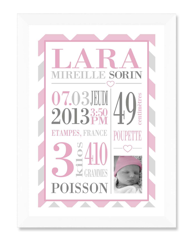 Bien-aimé Création d'un joli tableau de naissance pour fille entièrement  YK95