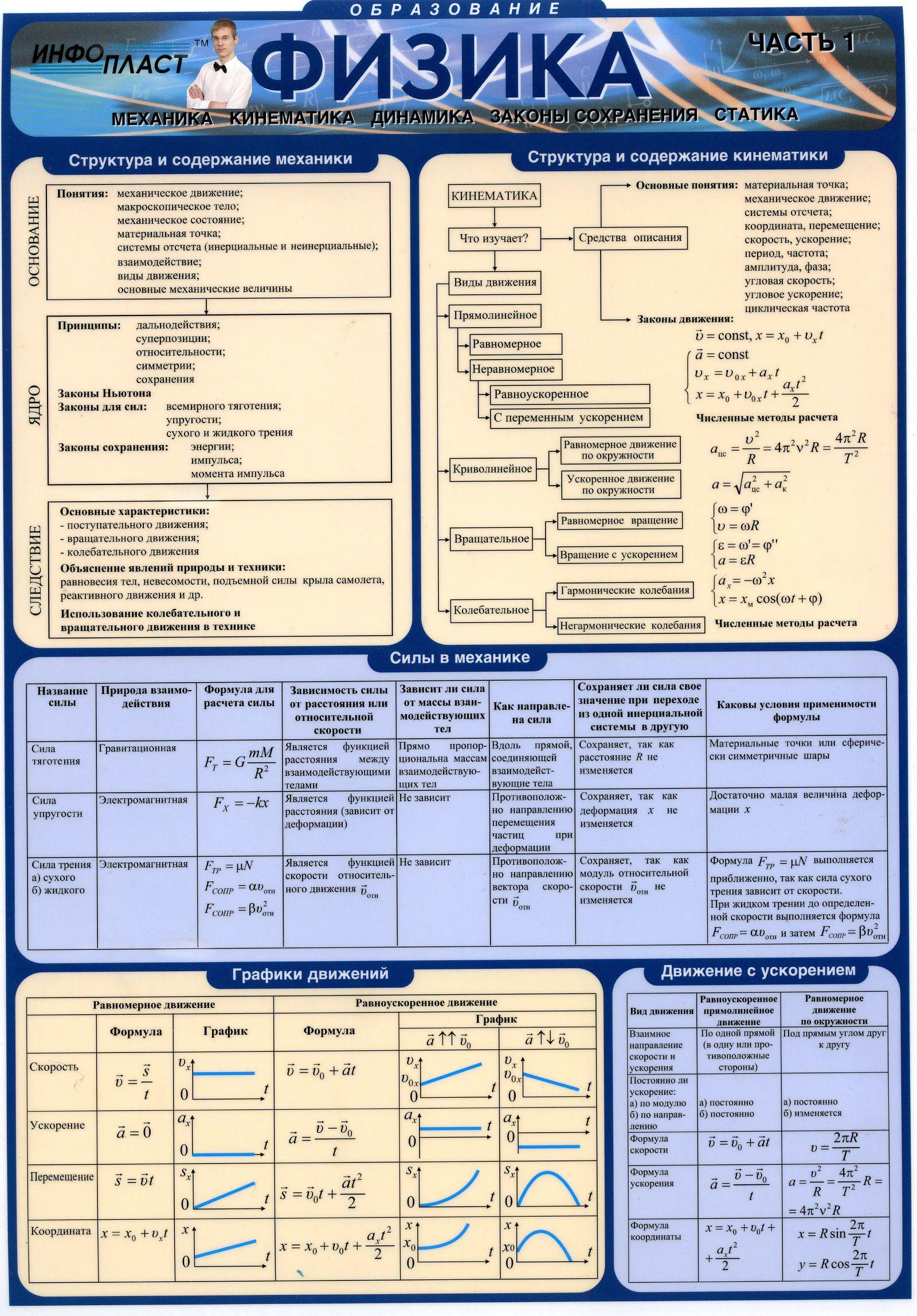 Спиши ру только 5 класс новый учебник новая программа по русскому языку номер дз