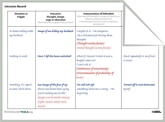 Printables Ocd Worksheets ocd worksheets davezan bloggakuten