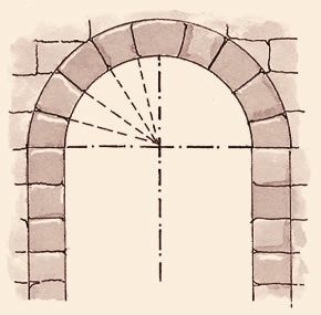 Arco De Medio Punto Arco De Ladrillo Arco Medio Punto Arquitectura Romana