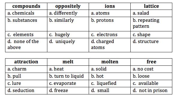 Reading For Meaning In Science With Images Gcse Chemistry