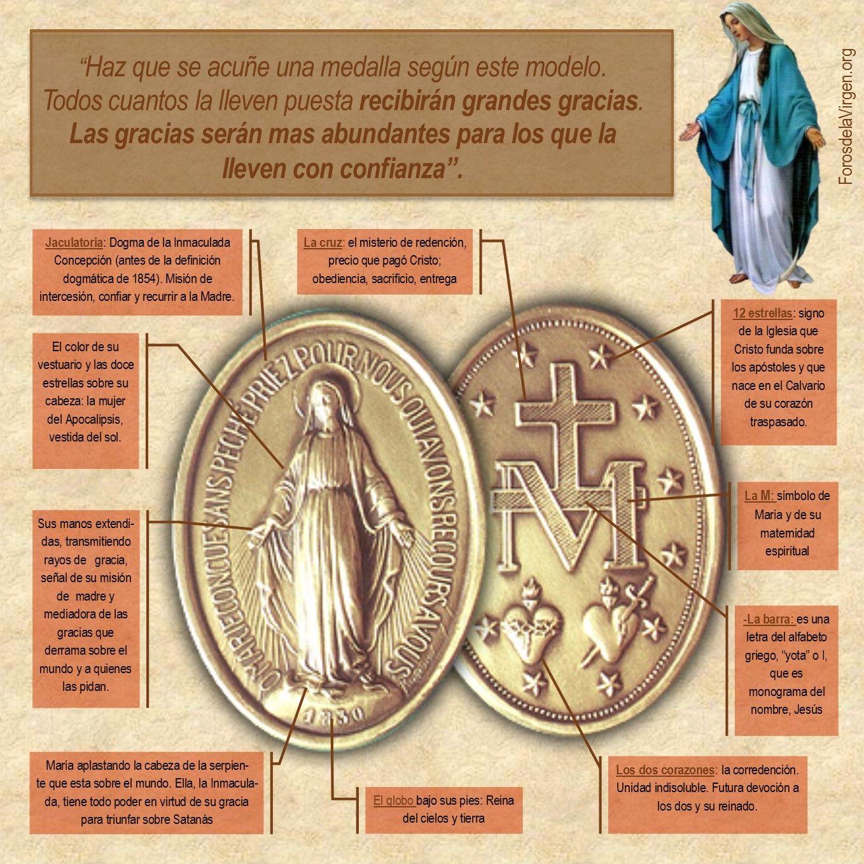 Foros De La Virgen María Oraciones Religiosas Oraciones Catolicas Milagroso