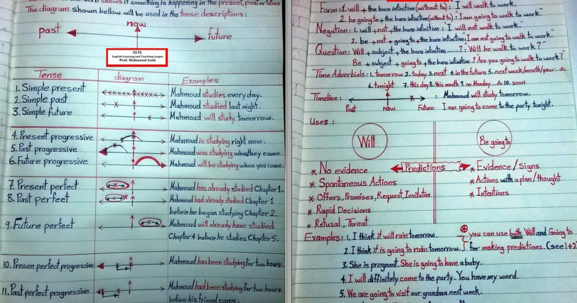 اقوى شرح للفعل للغة الانجليزية كامل ومميز بخط اليد The Tenses Bullet Journal Handwriting