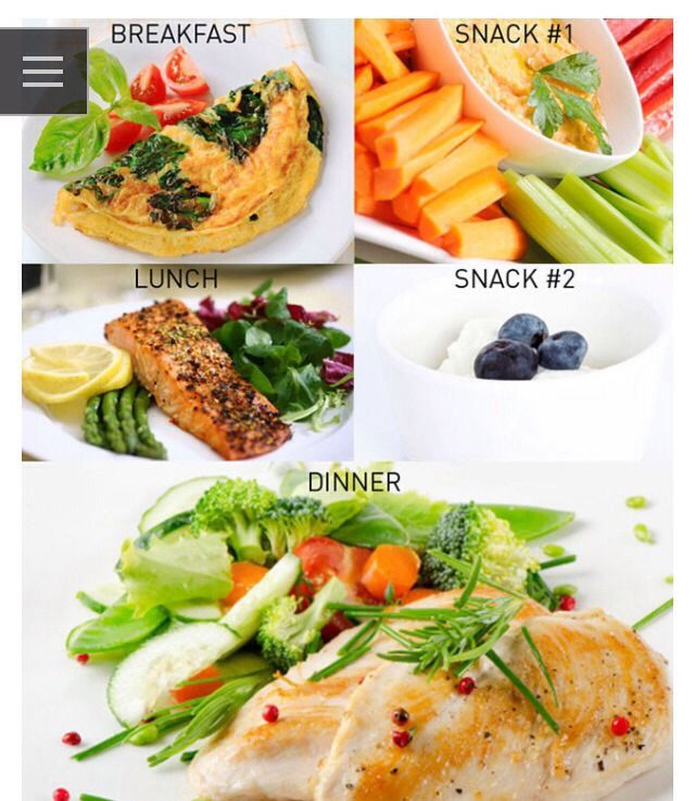 Want To Loose Weight Faster? Try This Meal Plan!