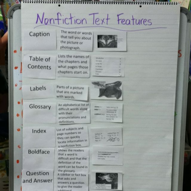 Nonfiction Text Features Vocabulary Anchor Chart Students Matched