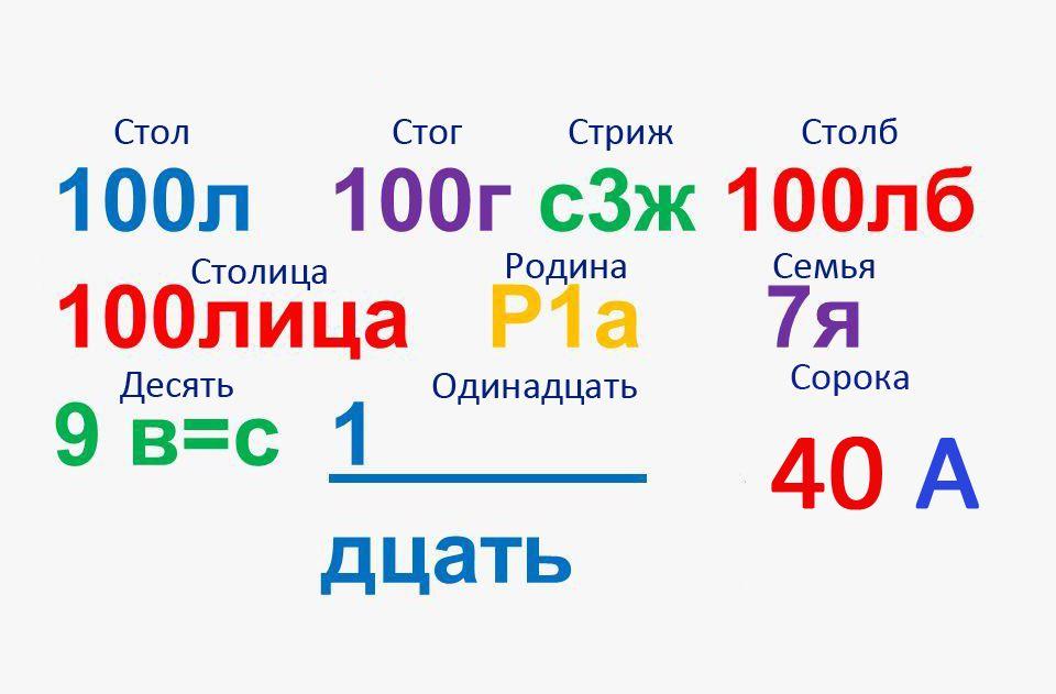 Rebusy V Kartinkah Dlya 1 Klassa 25 Foto Yumor Kartinki I Zabavnye Foto Math Math Equations
