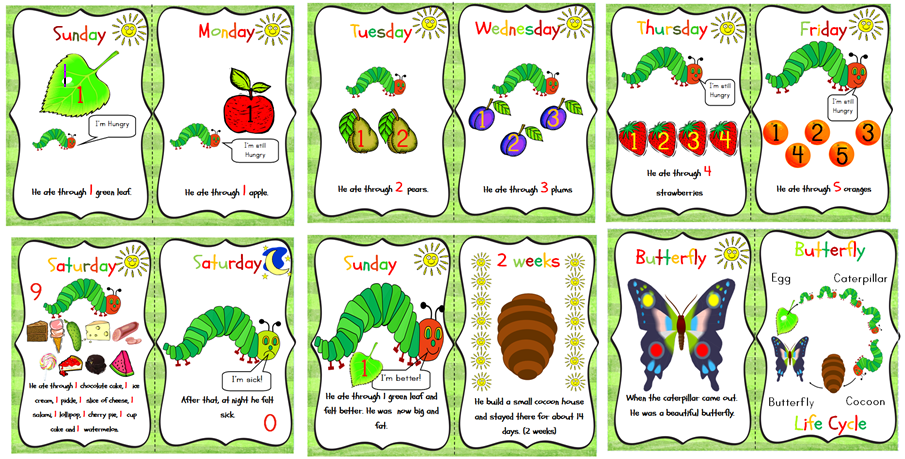 Unforgettable image in the very hungry caterpillar story printable