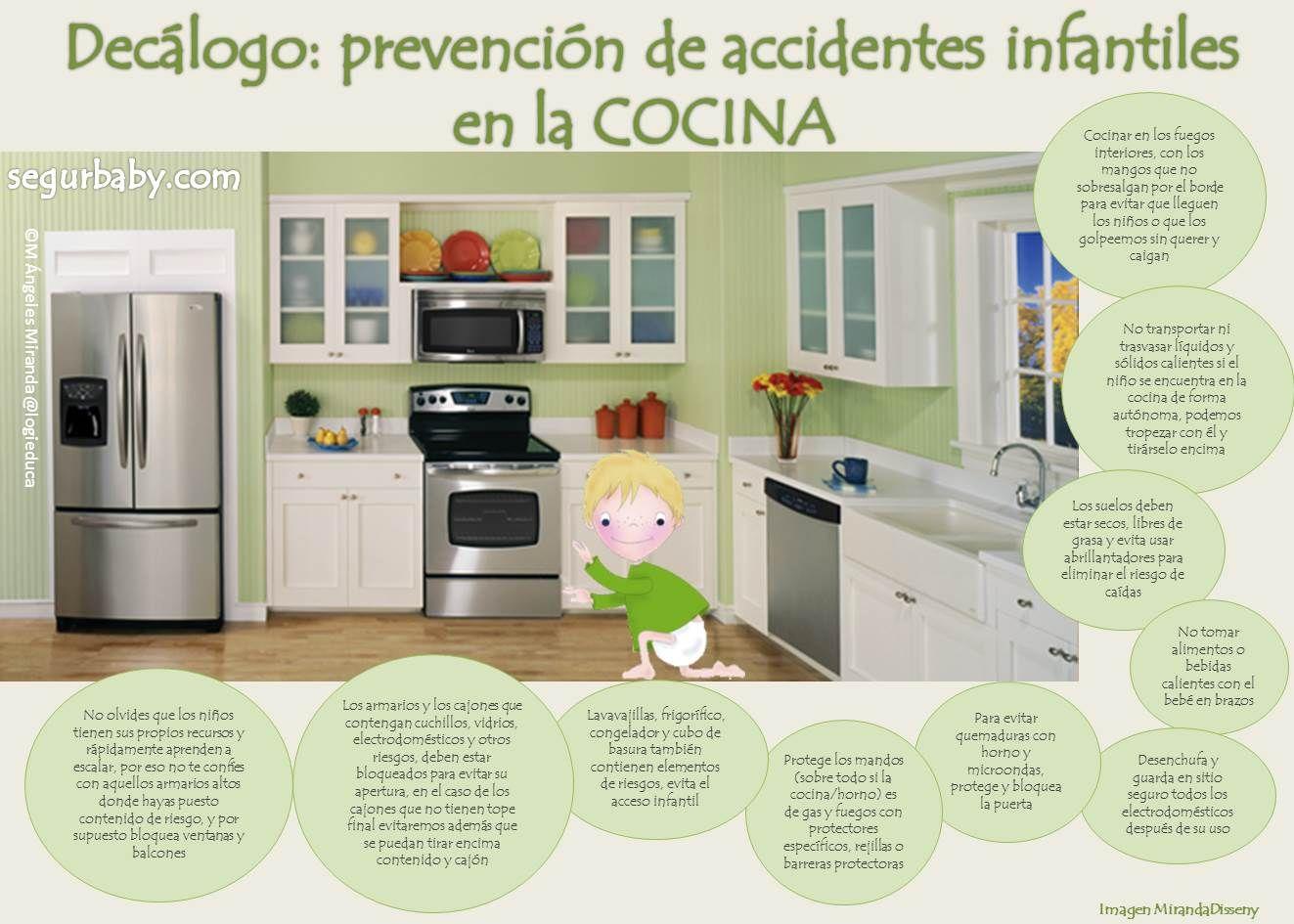 Decálogo De Seguridad Infantil En La Cocina Segurbaby.com