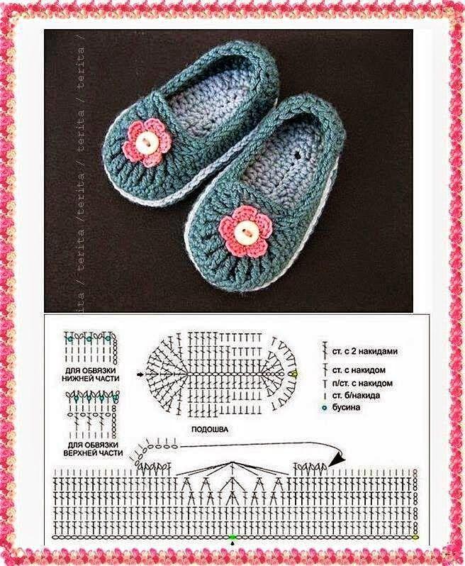 Diagrama y patrón para hacer zapatos en ganchillo | crochet bebe ...
