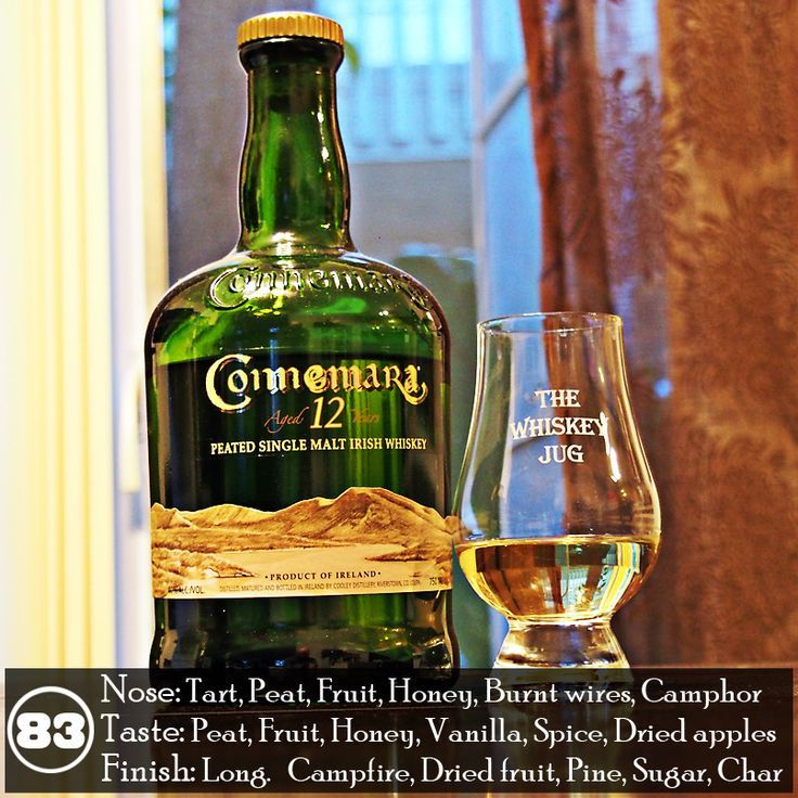 Photo of Connemara 12 yr Peated Review – The Whiskey Jug