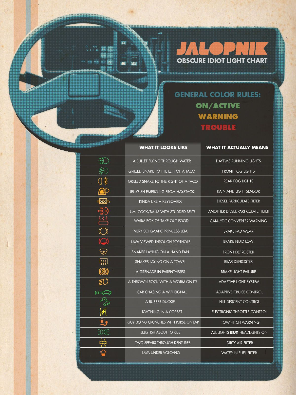 Here S Your Handy Guide To The Most Confusing Warning Lights Warning Lights How To Treat Acne Infographic
