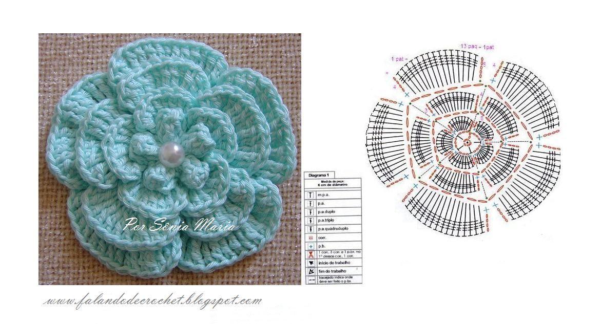 grafico+flor+azul+pad+pat+e+paq+m+ass.JPG (1171×633) | Crochet ...