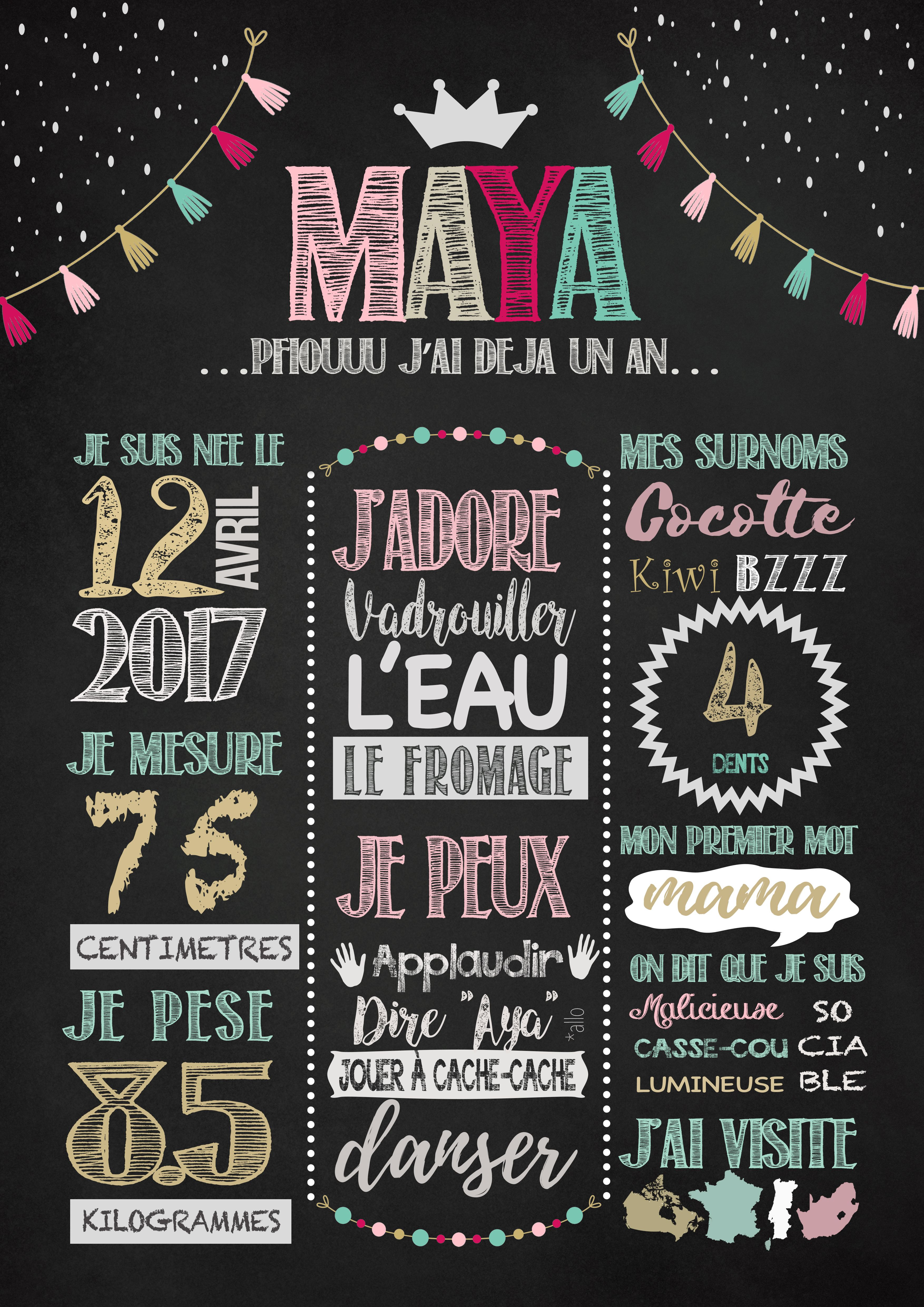Tableau Affiche First Birthday Chalkboard Sign Affiche Tableau Noir Premier