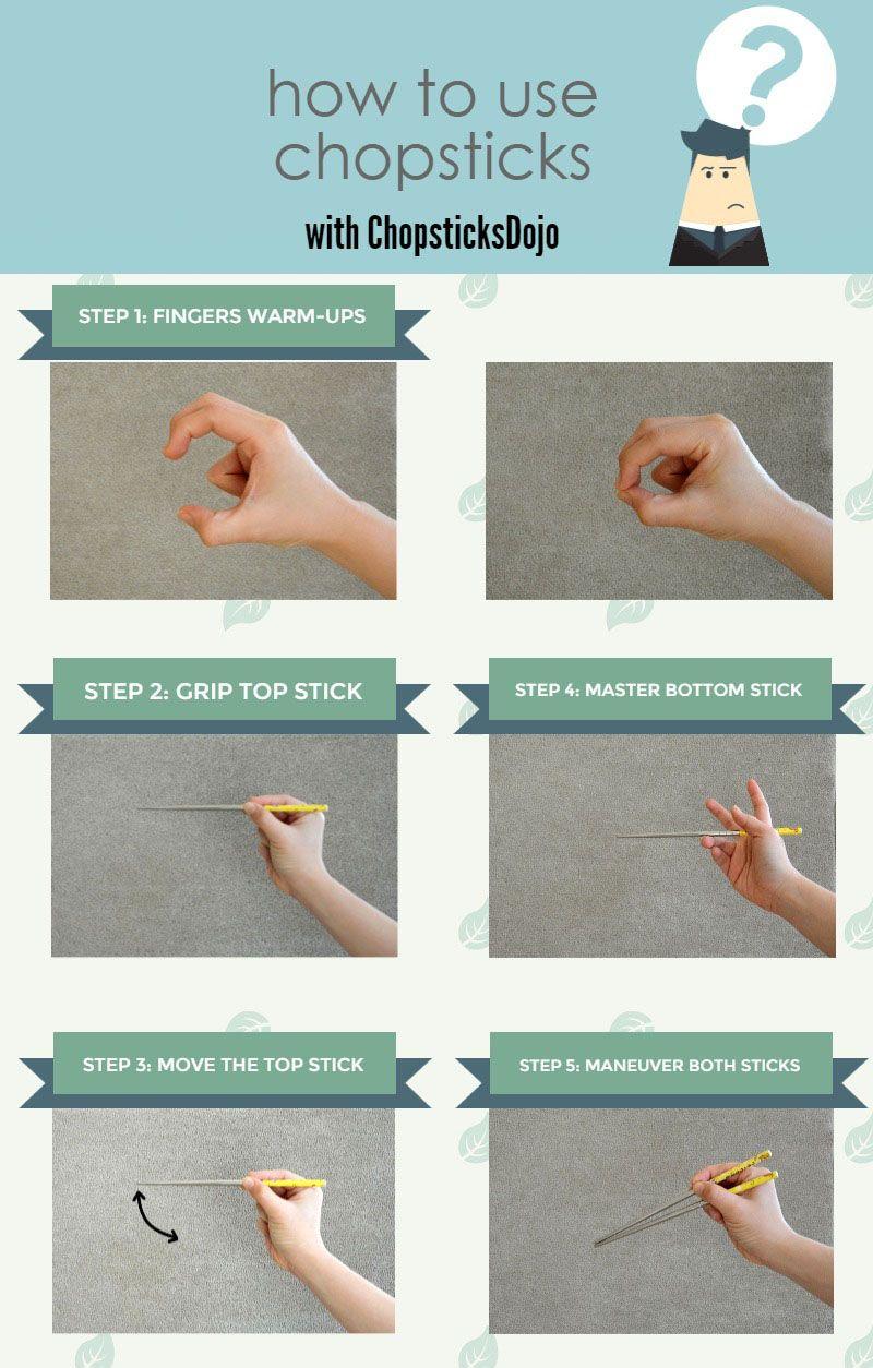 Tutorial On How To Use Chopsticks Stepbystep  Chopsticks For Dummies And