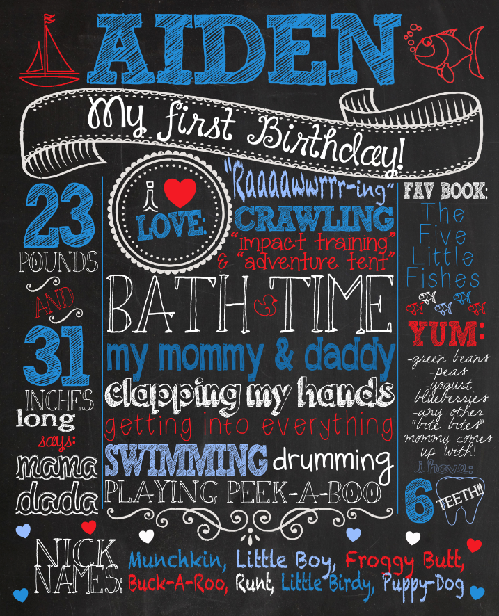 Nautical Themed First Birthday Chalkboard Sign Printable