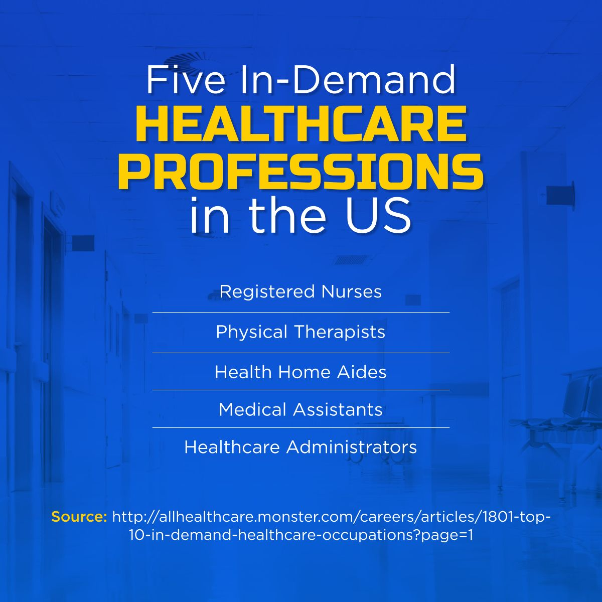 Five InDemand Healthcare Professions in the US