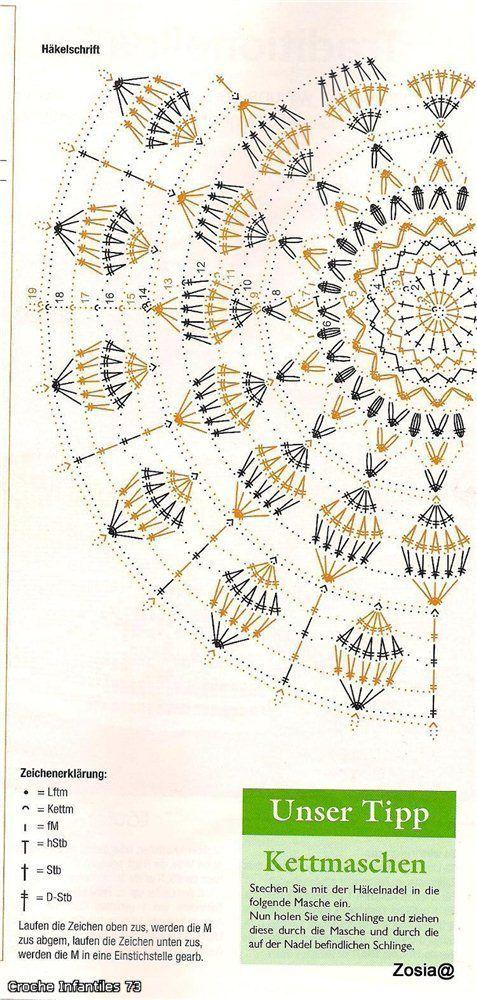 39 Patrones de mandalas en crochet   Mandalas   Pinterest   Crochet ...