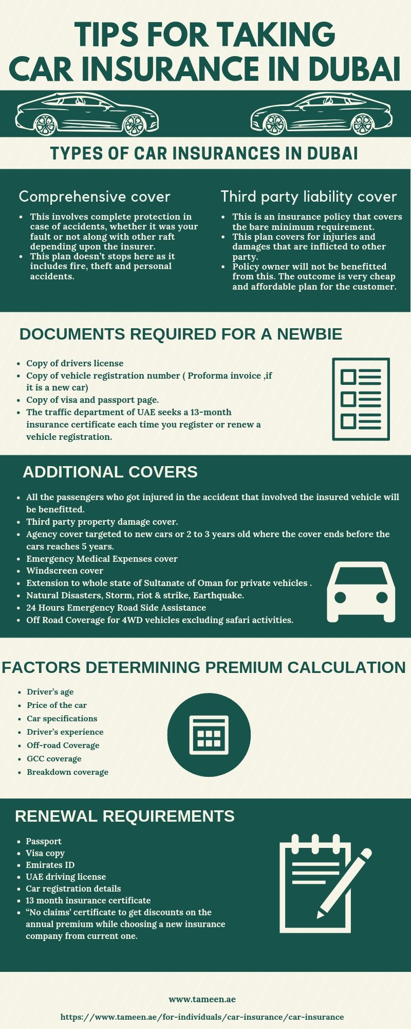 Here are the different car insurance policies and