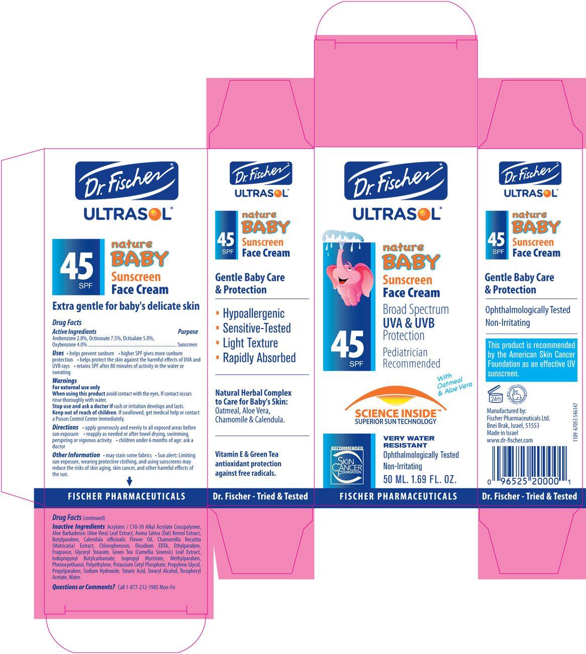 http://drugs.com/otc/101352/ultrasolsunscreen-nature-baby-sunscreen-face-cream-spf-45.html