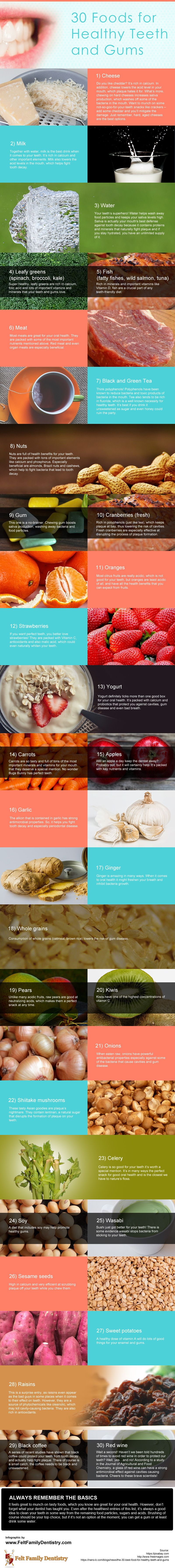 30 Foods for Healthy Teeth and Gums #Infographic