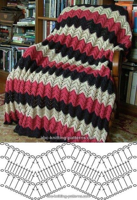 33 ideas maravillosas para hacer mantas de ganchillo. Cada modelo ...