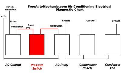 air conditioning wiring diagram auto air conditioning rh pinterest com Car AC Diagram Car Audio System Wiring Diagram