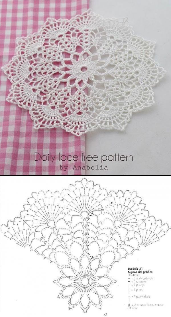 Doily by Anabelia with free chart | Crochet | Pinterest | Ganchillo ...