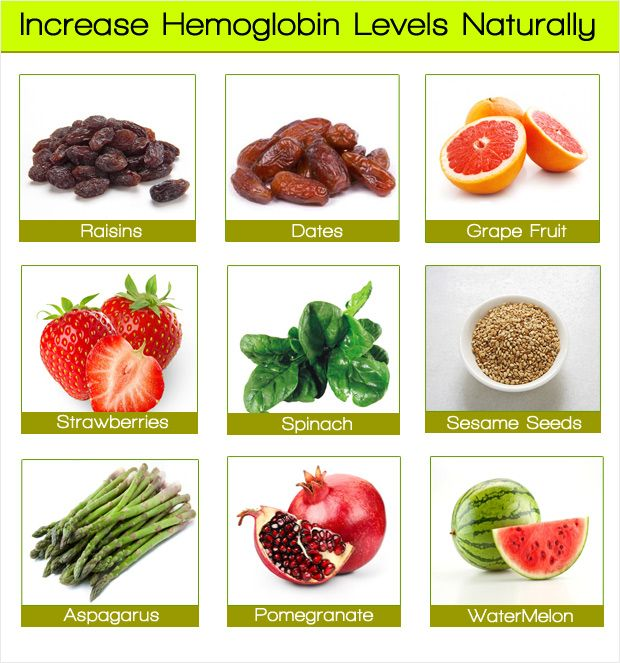 What Food To Eat When Hemoglobin Is Low