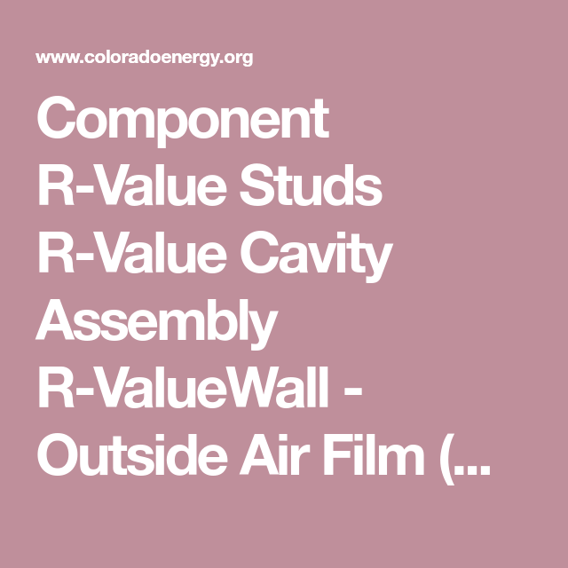 Component R Value Studs R Value Cavity Assembly R Valuewall Outside Air Film Winter 0 170 17 Siding Wood Bevel 0 80 0 8 R Value Fiberglass Batts Cavities
