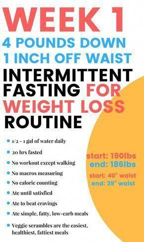 Photo of Intermittierende Fasten Weight Loss Routine Ergebnisse – Woche 1