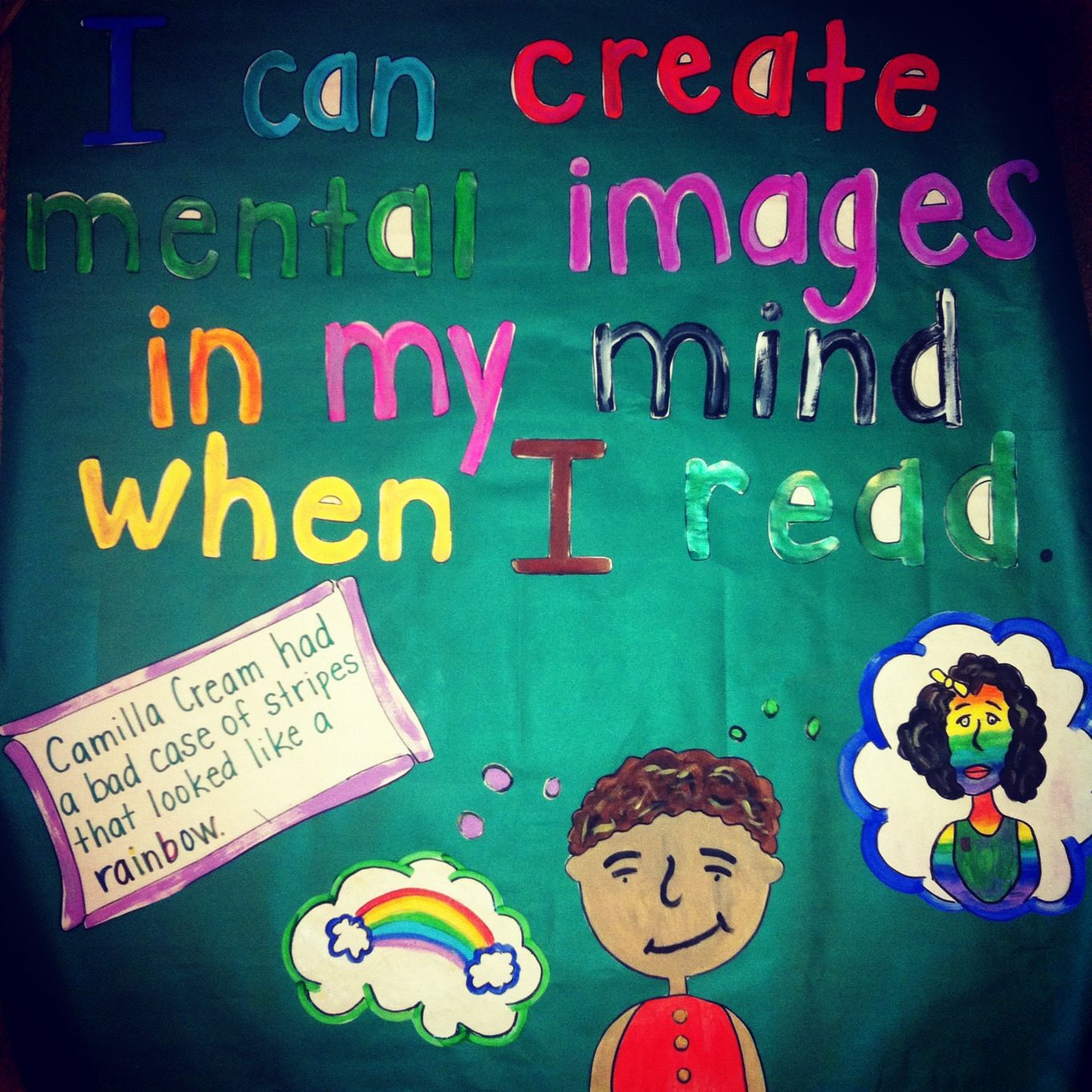 Anchor Chart For Creating Mental Images