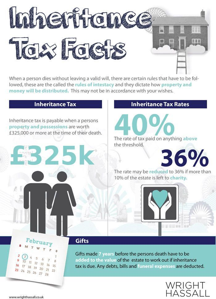 Here are some really handy #inheritance #tax facts!