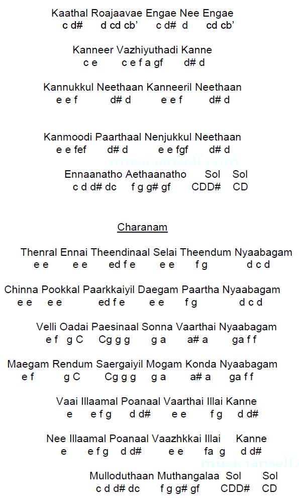 Kadhal Rojave Notes Alphabets Chords For Tamil Malayalam Telugu