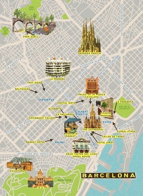 Very helpful map of Barcelona with some things to do...definitely ...