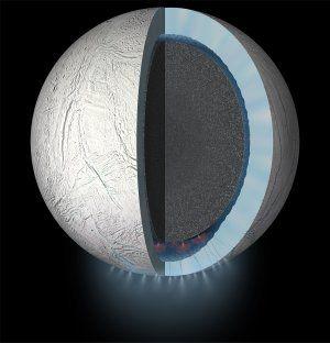 HELLBLOG: Cassini mergulha em gêiser emitido por lua de Satu...