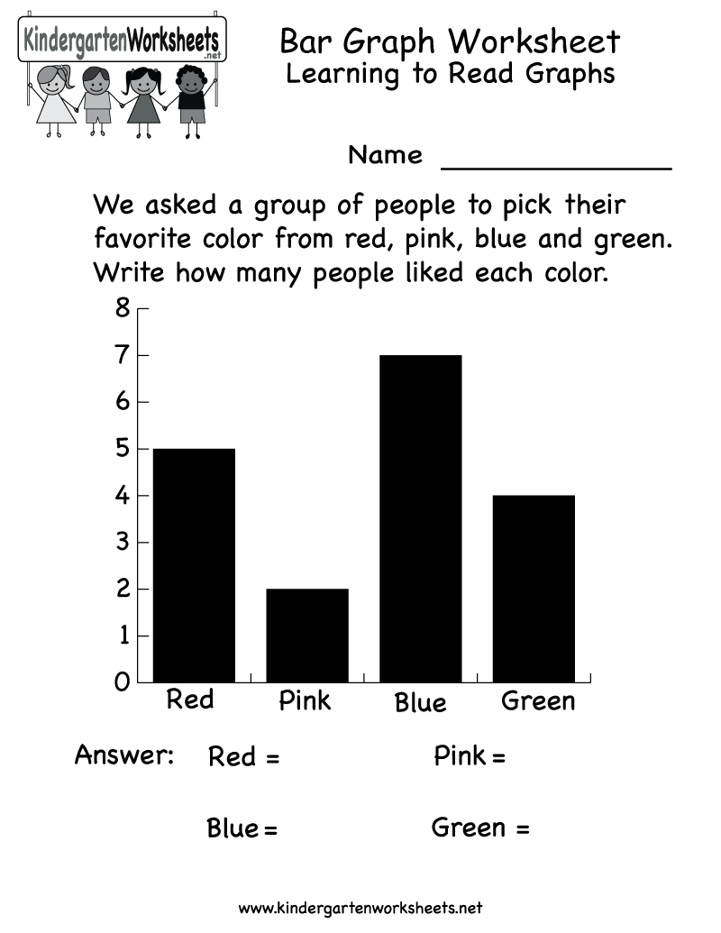 14 Bar Graphs ideas   bar graphs [ 1035 x 800 Pixel ]