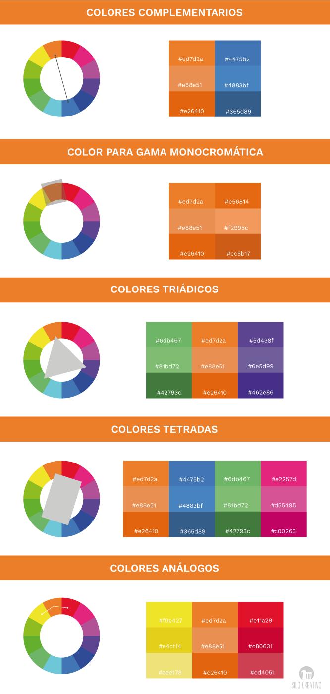 C mo combinar colores con el circulo crom tico naranja y - Como conseguir color naranja ...